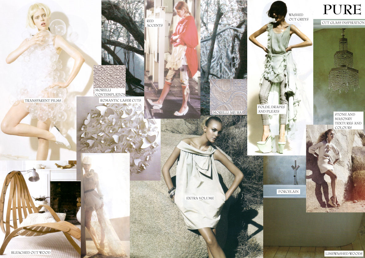 What Is Inspiration Board In Fashion Designing