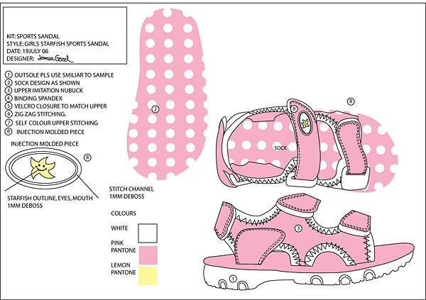 Image of a design for a girls sandal